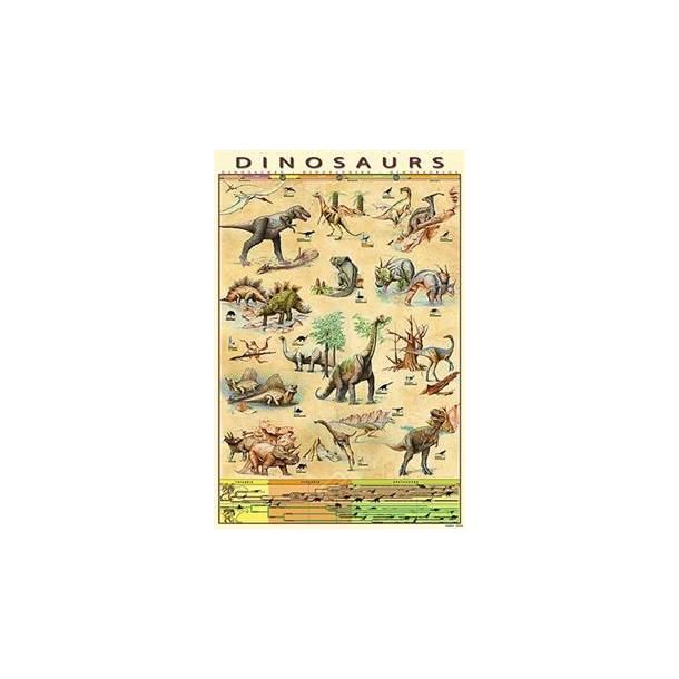 Plakat Dinosaurus