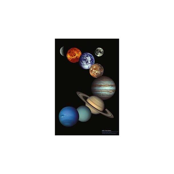 Plakat  Nasa Solar System